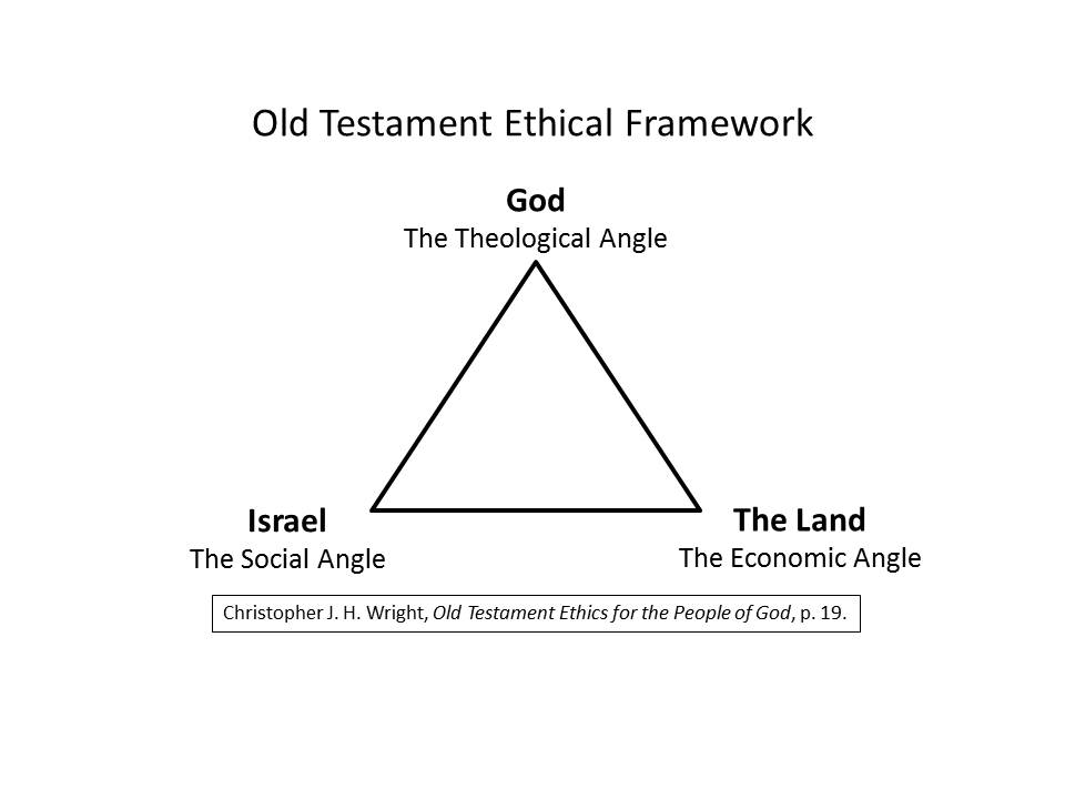 ethical values in the old testament The ethical teaching of the old testament by professor geo r berry, phd, hamilton theological seminary, hamilton, n y the purpose of the present discussion is to survey the field of old testament ethics, and to present some general considerations.